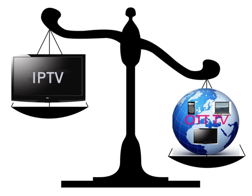 Image Result For Iptv Espanol