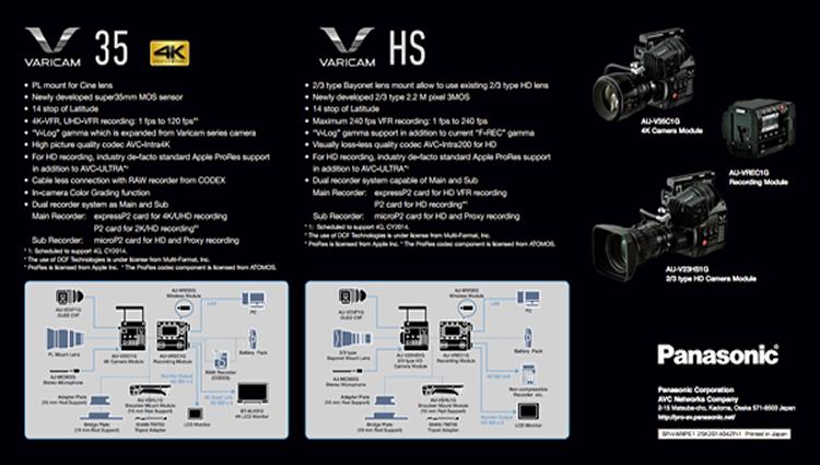 Varicam 35 & Varicam HS: Panasonic's Two-fer