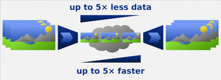 5x faster illustration