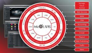 Broadcast Diagram_Profuz LAPIS