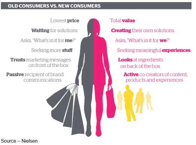 new-consumer-2
