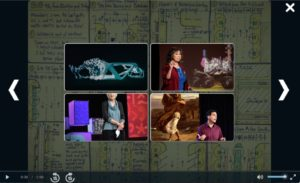 SGplayer 2x2 Video Grid