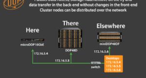 Неоднородный кластер DDP