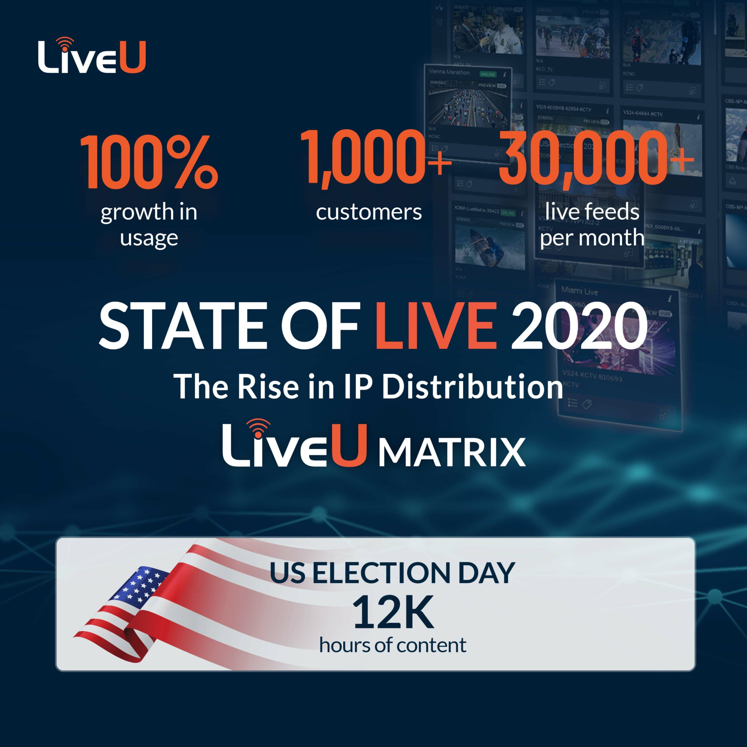 Liveu 2020 State Of Live Report Confirms Rise In Live Ip Broadcasting For Contribution And Distribution Nab Show News 2020 Nab Show Media Partner And Producer Of Nab Show Live Broadcast Engineering News See more ideas about where do i live, hot springs, hemlock. live ip broadcasting for contribution